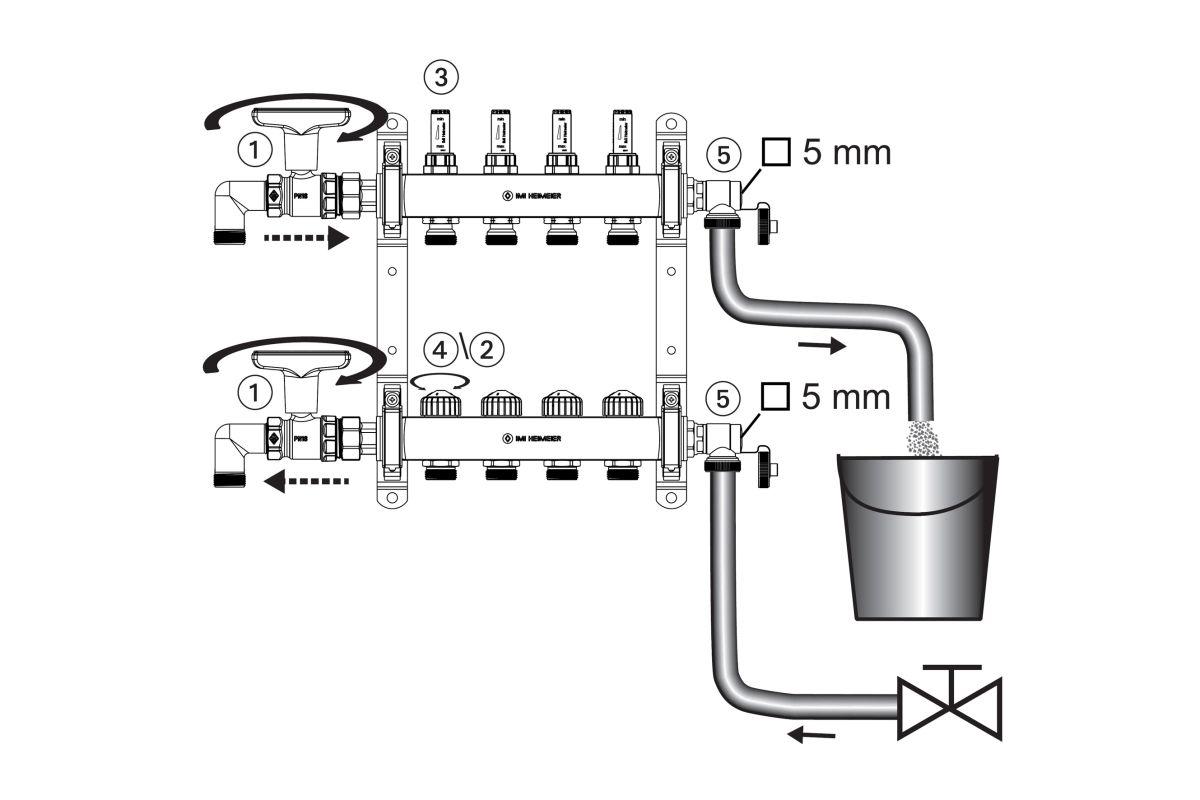 hydraulischer abgleich von fl chenheizungen heizungsjournal. Black Bedroom Furniture Sets. Home Design Ideas