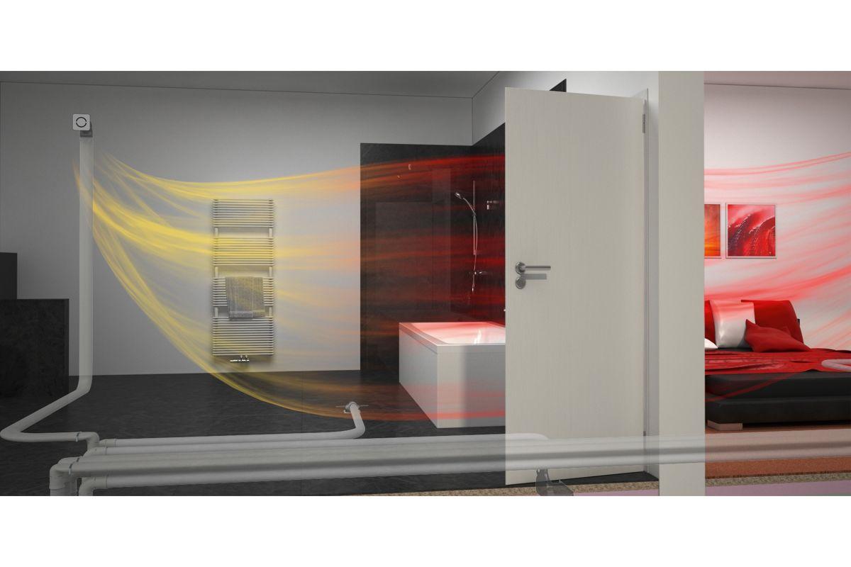 kontrollierte wohnrauml ftung mit zukunft heizungsjournal. Black Bedroom Furniture Sets. Home Design Ideas