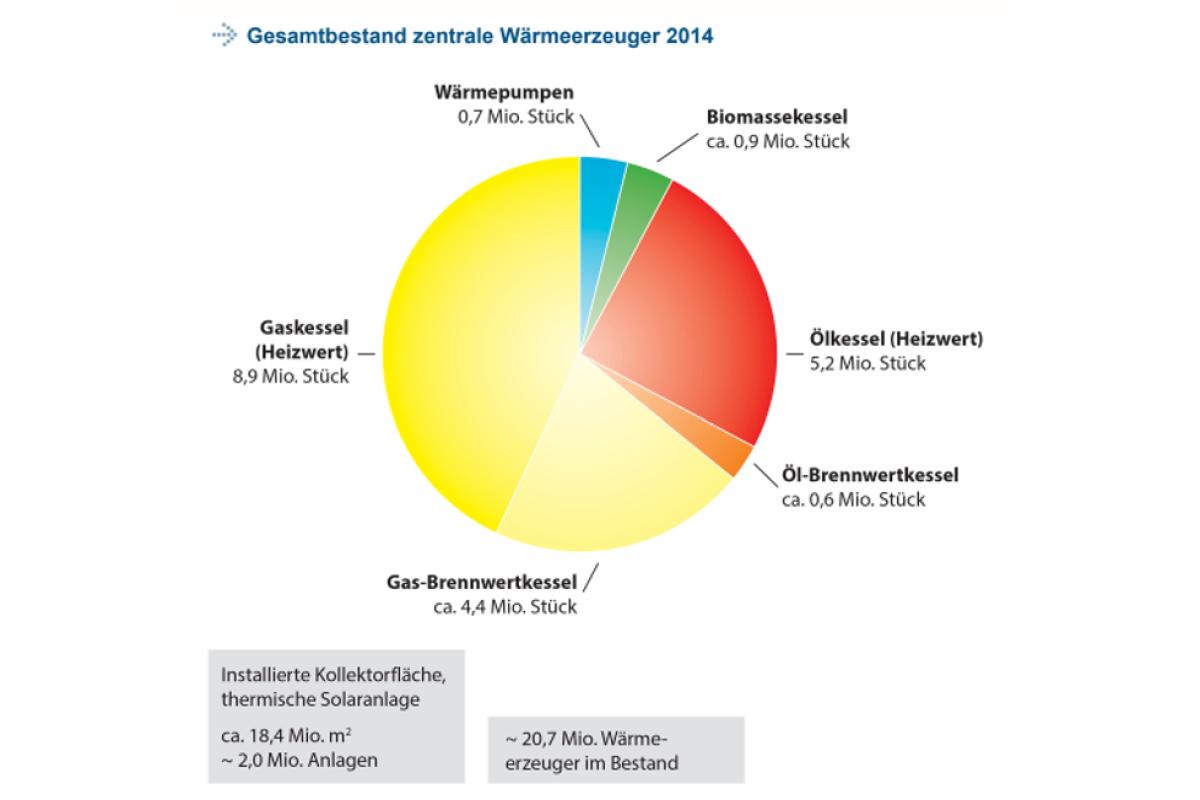 Niedlich Wie Funktioniert Ein Gaskessel Ideen - Elektrische ...