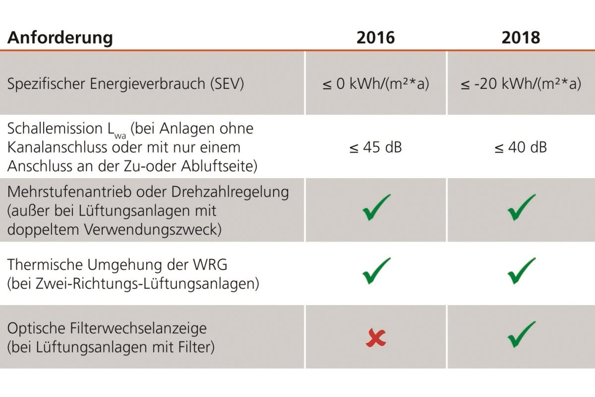 Berühmt 120v Anschlussbuchsenschema Ideen - Der Schaltplan ...