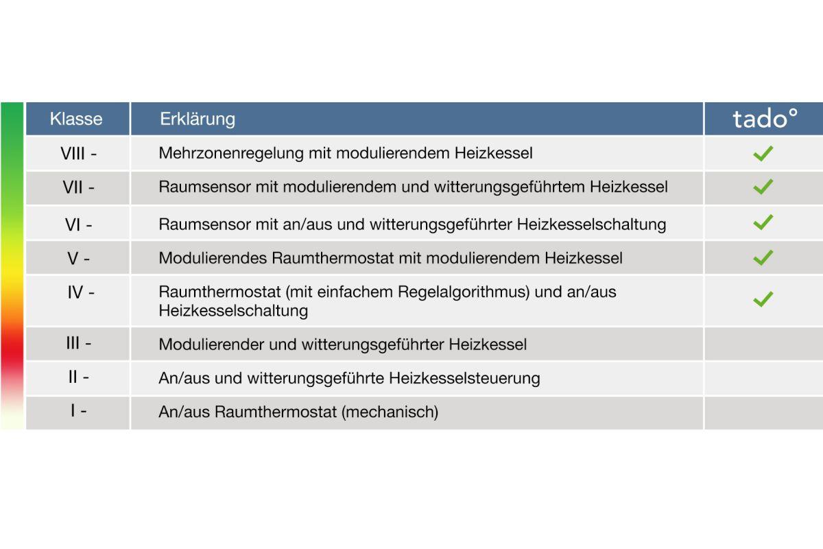 Fein Wie Funktionieren Kessel Ideen - Verdrahtungsideen - korsmi.info
