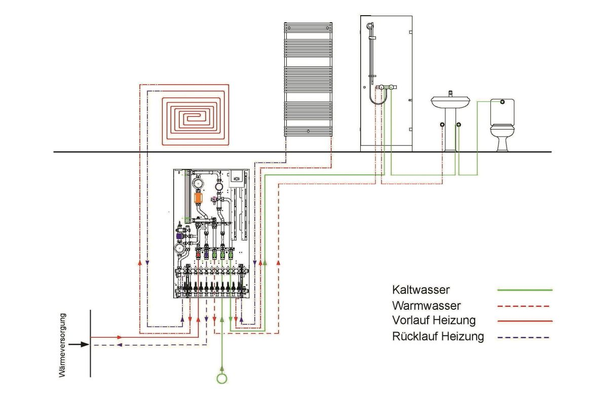 Gemütlich Heizsystemkomponenten Galerie - Der Schaltplan ...