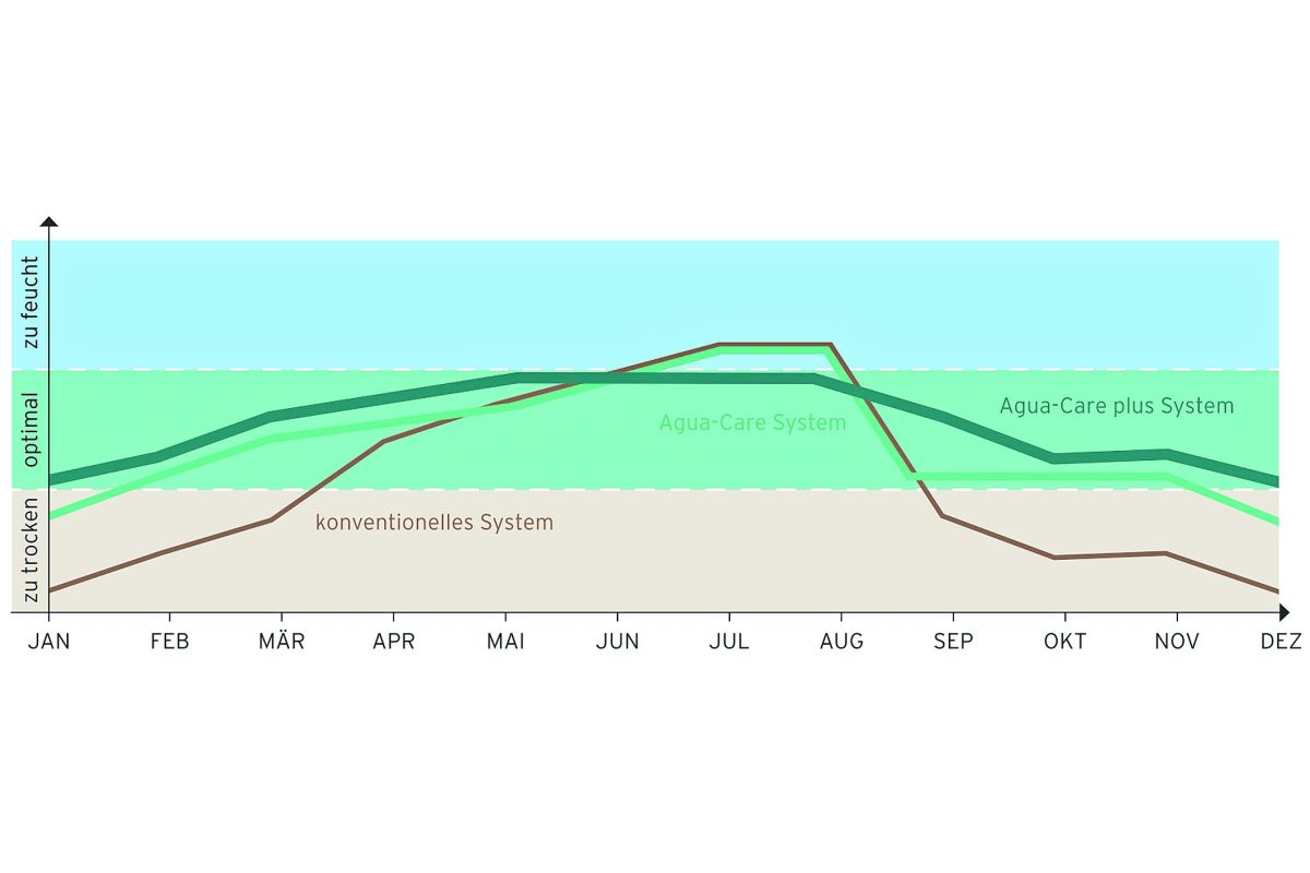 Niedlich Warmwasser System Diagramm Bilder - Der Schaltplan ...