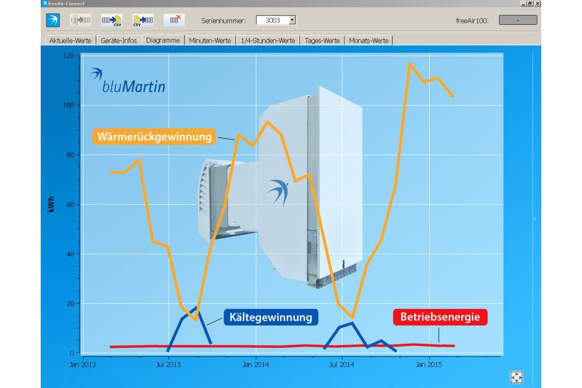 Tolle Kostenlose Software Für Elektrische Zeichnungen Ideen - Der ...