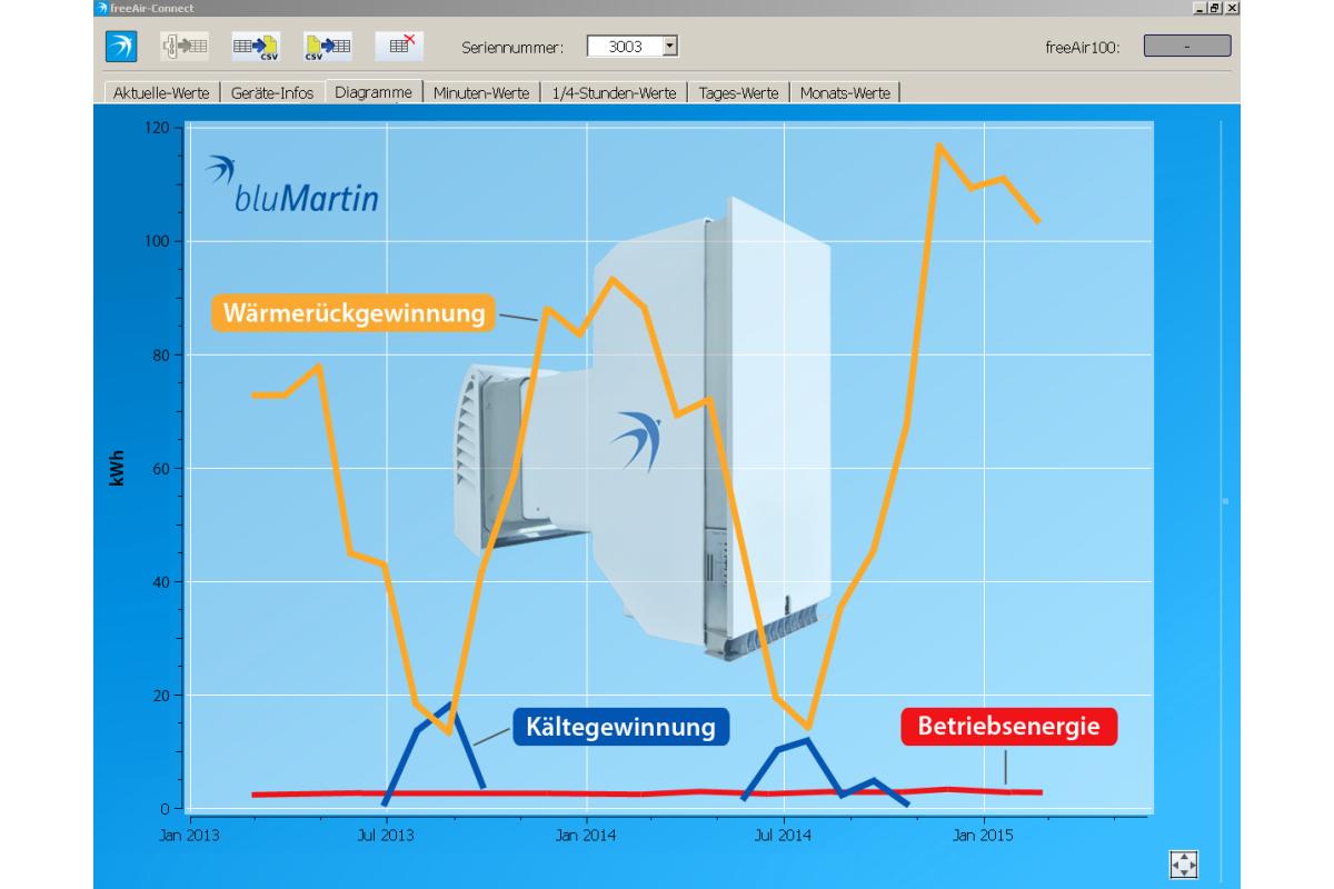 Erfreut 96 Unglaubliche Freeware Diagramm Software Bildideen ...
