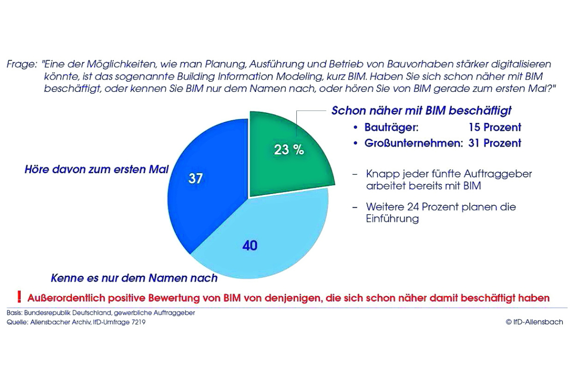 Wunderbar Regelkreis Heizkreisdiagramm Bilder - Schaltplan-Ideen ...