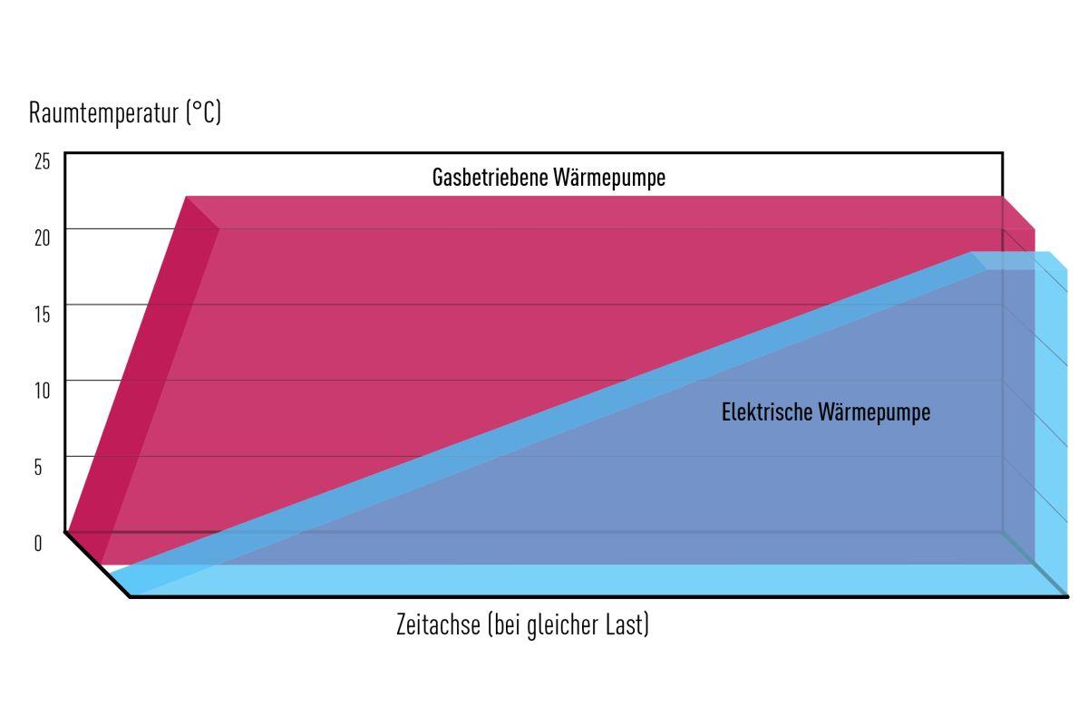 Beste Schematisches Diagramm Bilder - Elektrische Schaltplan-Ideen ...