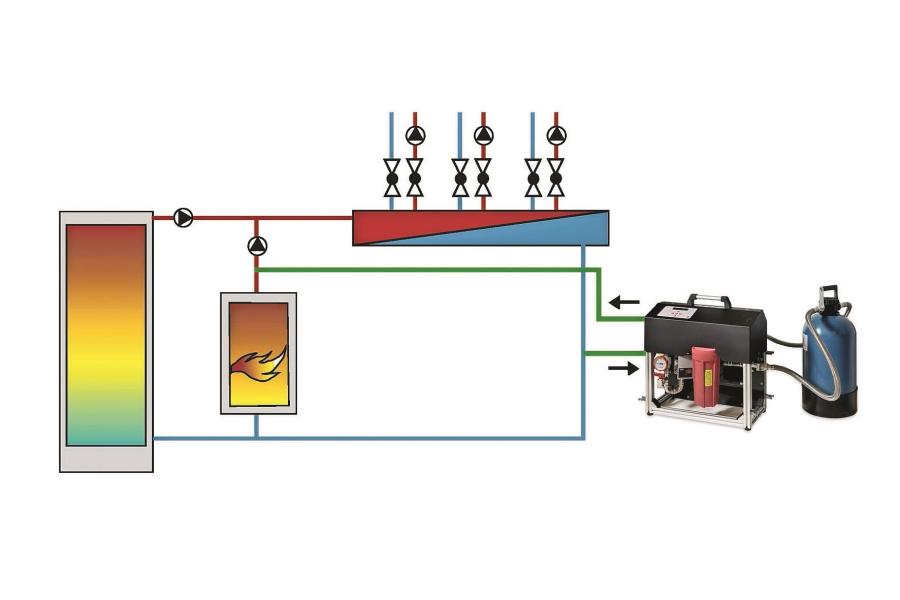 """Schema des Systems """"permaline"""" zur Heizungswasseraufbereitung."""