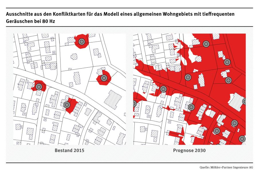 So könnte sich die tieffrequente Geräusch-Emission in einem Wohngebiet in 15 Jahren bis 2030 entwickeln.