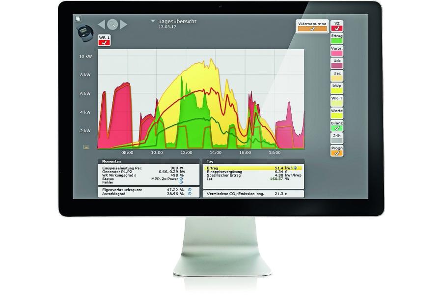 """Bildschirmansicht des Energie-Management-Systems """"Solar-Log""""."""