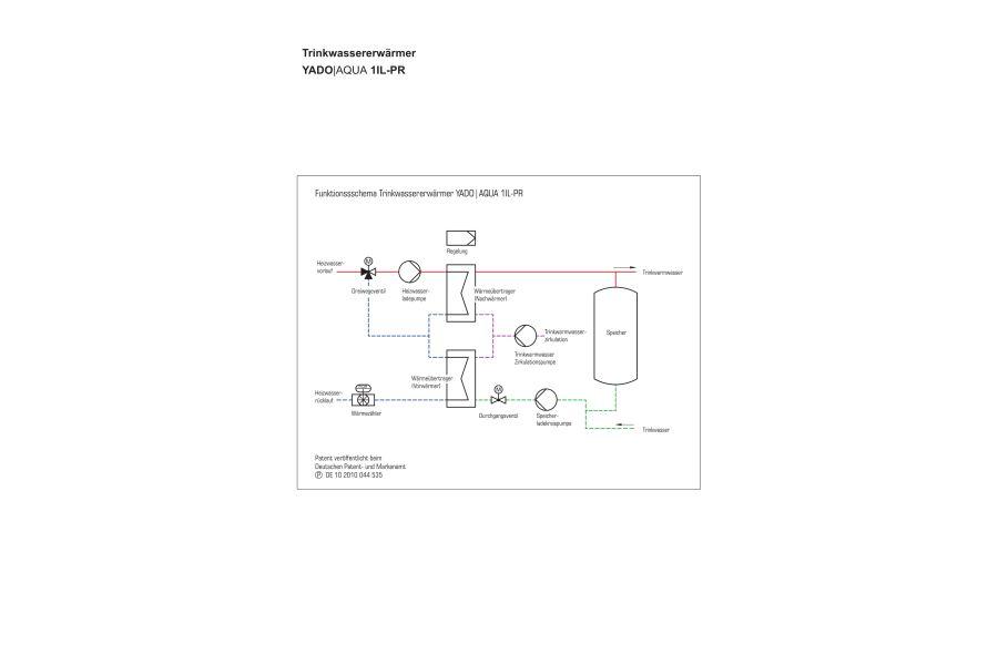 Das Funktionsschema des Trinkwassererwärmungssystems