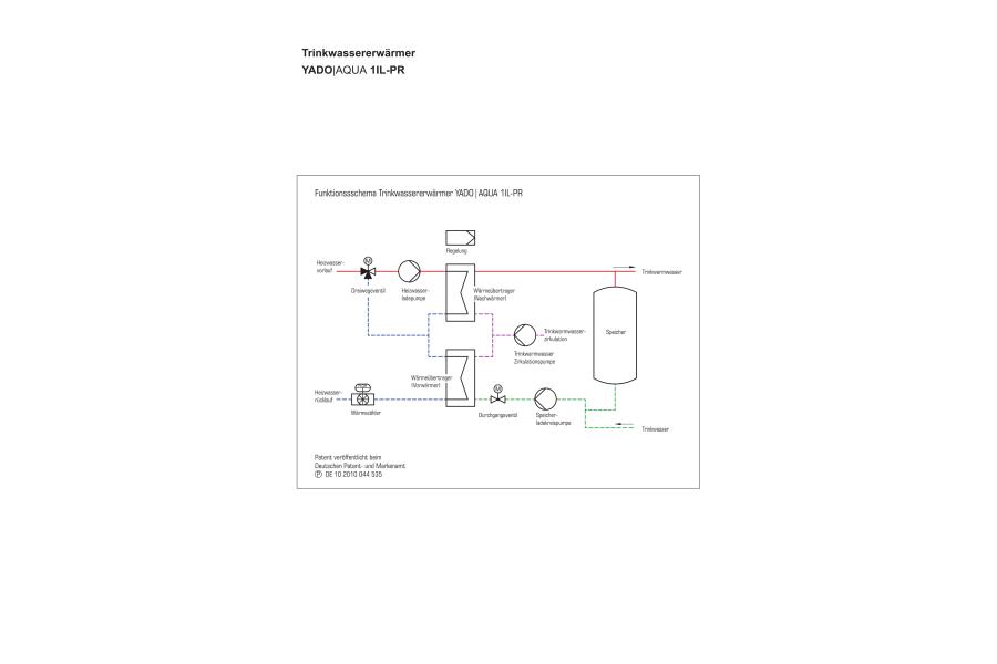 "Das Funktionsschema des Trinkwassererwärmungssystems ""YADO|AQUA 1IL-PR""."