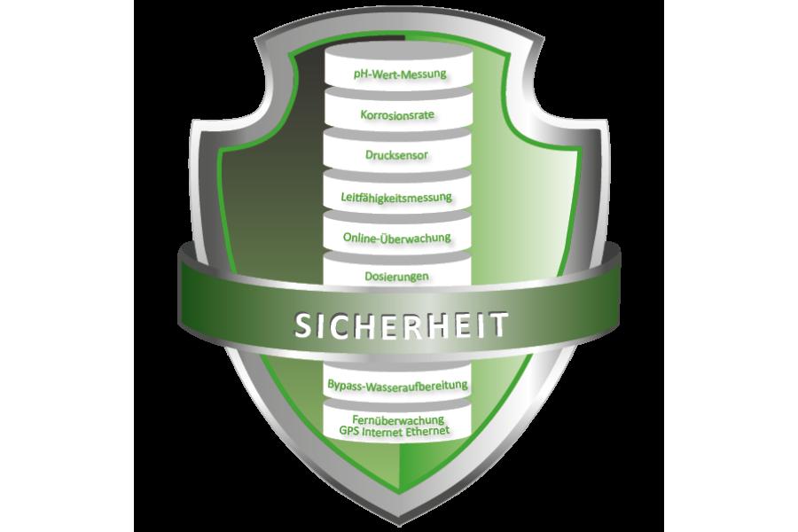 """Logo des Versicherungsschutzes zum """"Heat Guard Online""""."""