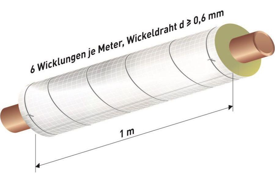 Die Grafik zeigt, wie die Rohrschale umwickelt werden sollte.
