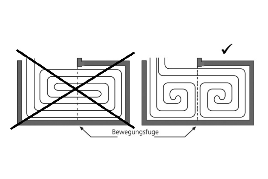 Schematische Darstellung des richtigen Einbaus von Bewegungsfugen.