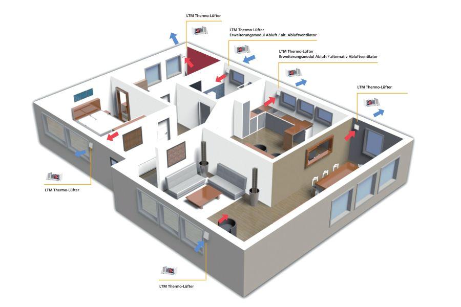 Der Plan zeigt eine Beispiel-Positionierung für