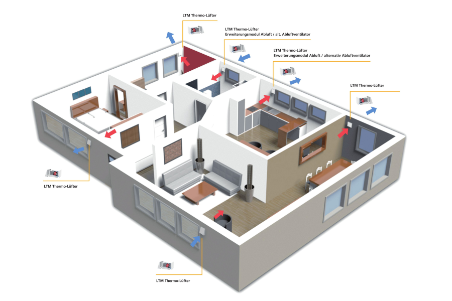 """Der Plan zeigt eine Beispiel-Positionierung für """"LTM Thermo-Lüfter"""" in einer Wohnung."""