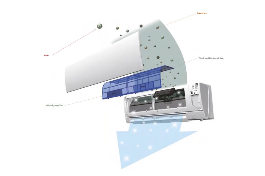 """Die Grafik zeigt den Aufbau eines """"Plasma-Quad""""-Filters."""