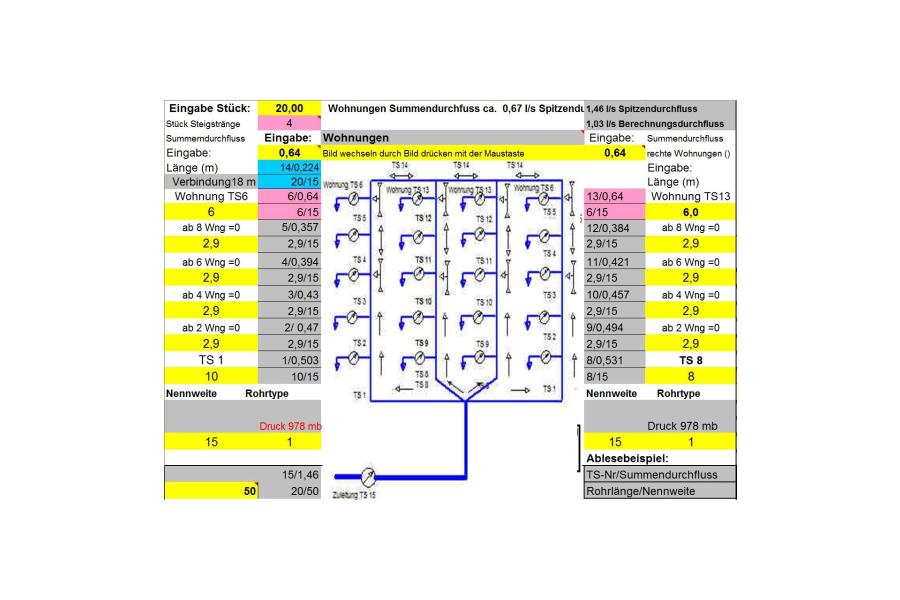Berechnungsergebnisse für das Kaltwassersystem Zeeh eines Mehrfamilienhauses.