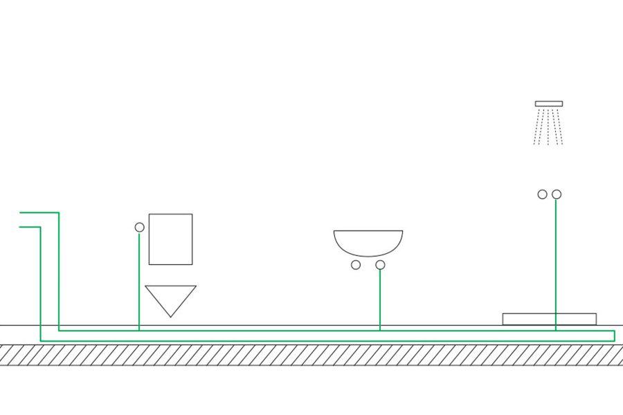 """Bild 1: Keine """"echte"""" Ringleitung: Da der eigentliche Anschluss des Verbrauchers – hier eine Zapfstelle – über eine T-Stück-Installation erfolgt, ist wieder eine Stagnationsstrecke mit Verkeimungsrisiko geschaffen worden, selbst wenn die Anbindeleitung nur recht kurz ist."""