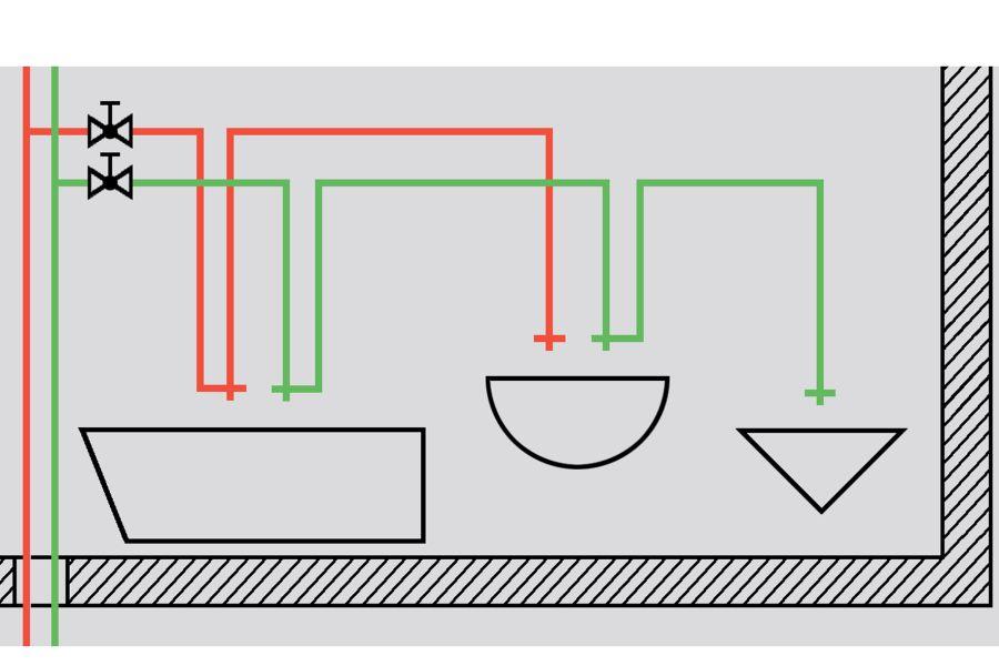 Reihenleitungssystem