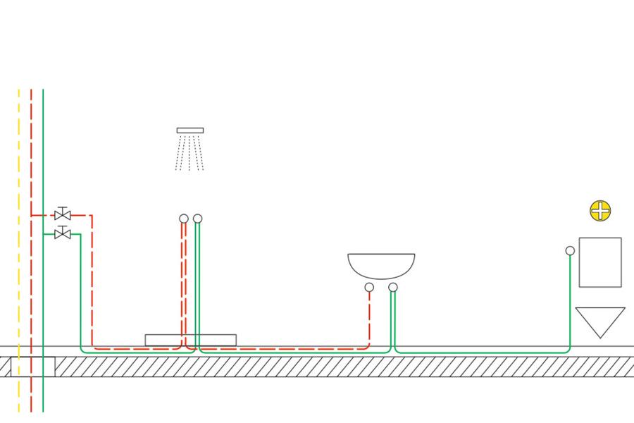 """Bild 4: In der kleinen Nutzereinheit mit zeitweisem Leerstand (z. B. einem Hotelzimmer) sollte die Kaltwasser führende Leitung mit einem automatisierten System für den regelmäßigen Wasseraustausch – zum Beispiel Betätigungsplatte """"Visign for care"""" mit """"Viega Hygiene+""""-Funktion – abgesichert werden."""