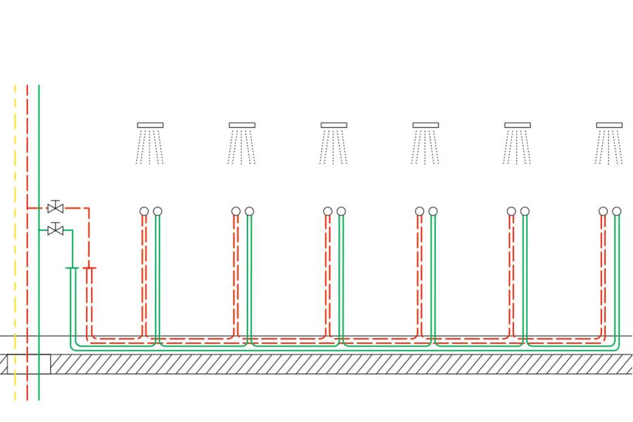 Bild 5: Ringleitungen bei den Kalt- und Warmwasser-Installationen sorgen für den regelmäßigen Wasseraustausch in solchen Reihenduschen, unabhängig davon, welche Zapfstelle benutzt wird.