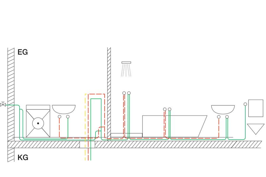 Bild 7: Aus dem vollen Installationsschema (und Installationsprogramm!) mit Einzel-, Reihen- und Ringleitung kann bei einer solchen Konfiguration geschöpft werden, wie sie für ein Einfamilienhaus typisch ist.