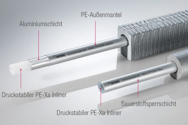 Das Mehrschichtverbundrohr mit PE-Außenmantel, Sauerstoffsperrschicht, Aluminiumschicht und dem druckstabilen PE-Xa-Inliner von Rehau.