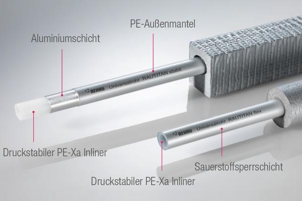 Diskussion um den Kunststoff PE-X für Trinkwasser-Installationsrohr