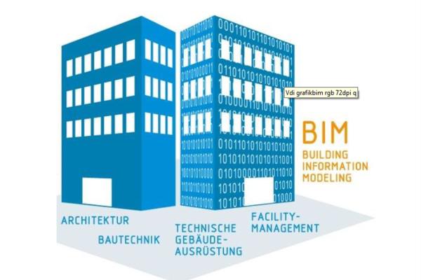 Digitale Transformation der Bauindustrie: Deutschland holt nach Fehlstart auf