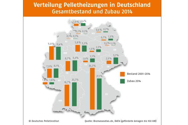 Die Karte zeigt den Gesamtbestand und Zubau an Pelletheizungen im Jahr 2014 in Deutschland.