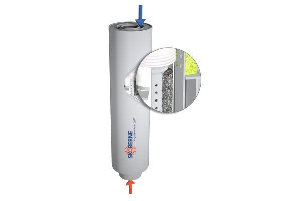 Grafik eines Abgas-Schalldämpfers für Mini- bzw. Mikro-BHKW.