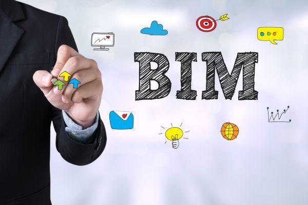 Grafik, die BIM als einen Kommunikationsprozess beschreibt