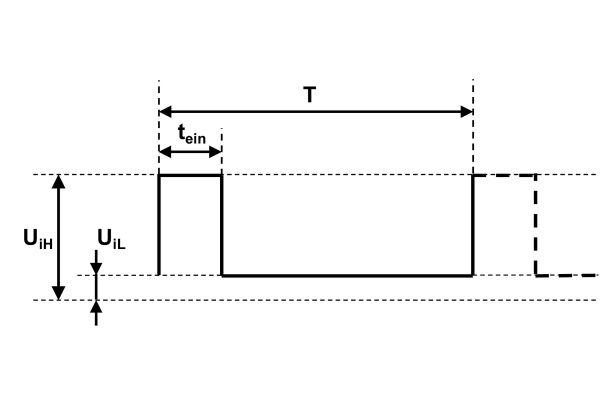 Schema der Anwendung einer PWM-gesteuerten Umwälzpumpe in einem Gas-Kombiwasserheizer.