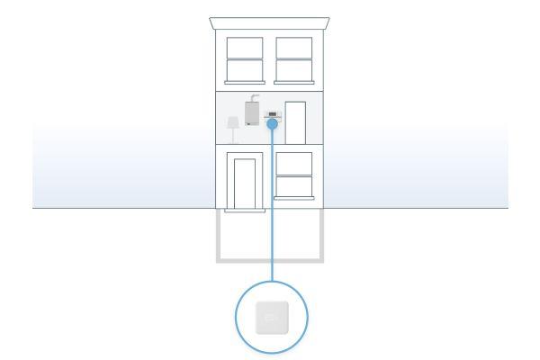 Schema des Smarten Thermostats für die Heizungsregelung in Wohnung oder Haus mit Gasetagenheizung oder Raumthermostat.