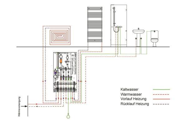 Schema der Funktionsweise der