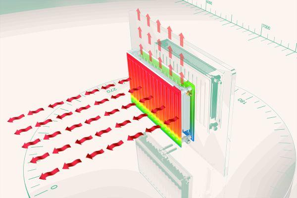 """Das Bild zeigt eine Grafik zur Effizienz des neuen """"Cosmo T6""""-Heizkörpers."""