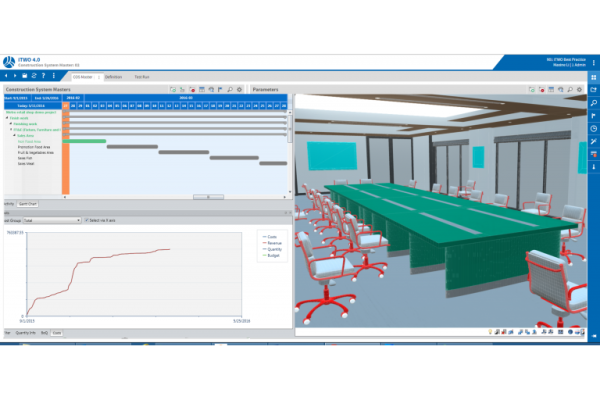 Kooperation bei 5D Building Information Modeling-Lösung