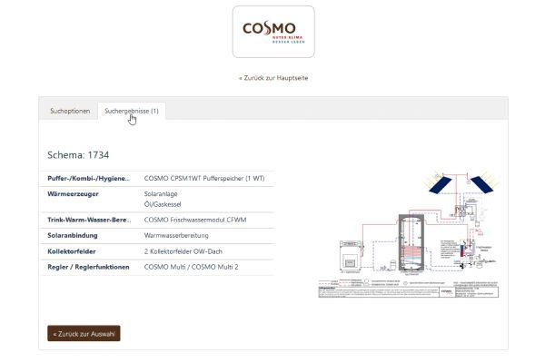 Screenshot der Cosmo-Hydraulikdatenbank.