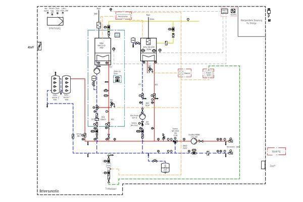 Schematische Darstellung der neu implementierten Energiezentrale der Seniorenanlage.