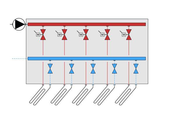 Das Schema zeigt eine Drossel-Regelung bei Fußbodenheizungen.