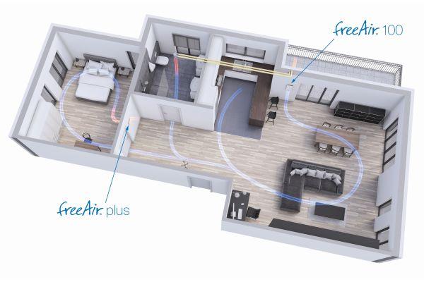 3D-Grundriss der Luftströme, die das Lüftungsgerät