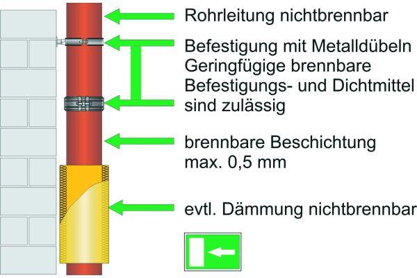 Freie Verlegung von nichtbrennbaren gusseisernen Abflussrohrsystemen  in Flucht- und Rettungswegen.