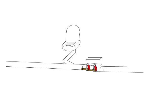 FALSCH: Bei fäkalienführenden Leitungen dürfen keine Rückstauverschlüsse mit manuellem Verschluss eingesetzt werden (Pendelklappen).