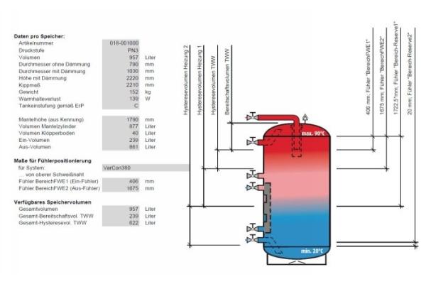 DIN-konforme Anlagen zur Frischwassererwärmung planen