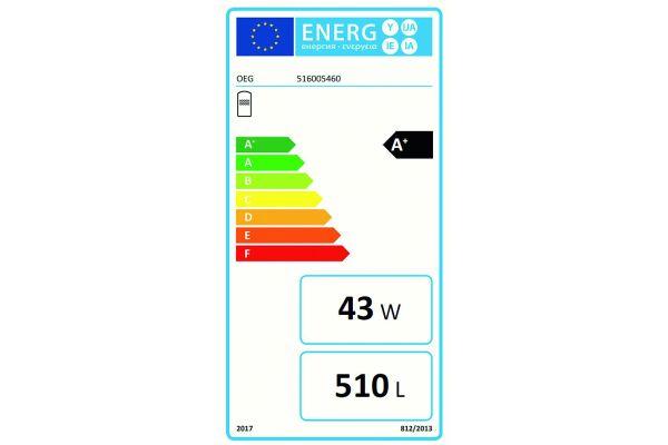 Energielabel A+ für einen energieeffizienten Warmwasserspeicher.