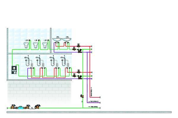 Trinkwasser Systembeispiele.