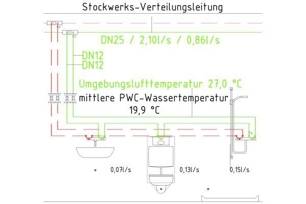 Messtechnisch untersuchte Strömungsteiler-Installation.