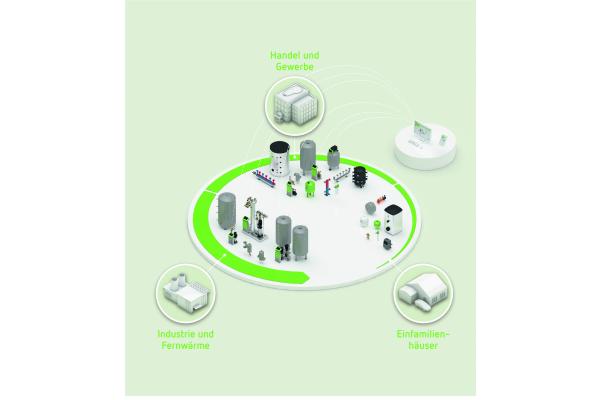 Reflex: Digitalisierung hat Schlüsselrolle